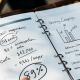 buznis plán alebo business plan, potrebujete ho pre získanie investície?